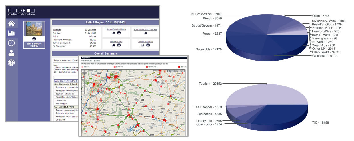 Tracking Your Leaflet Campaign